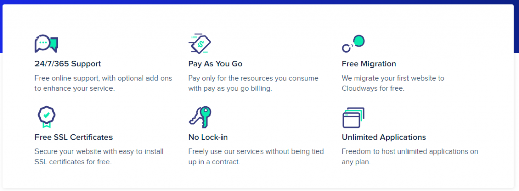 cloudways features review